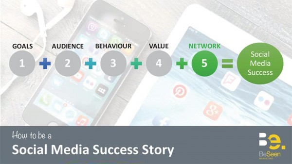 5 points to social media success